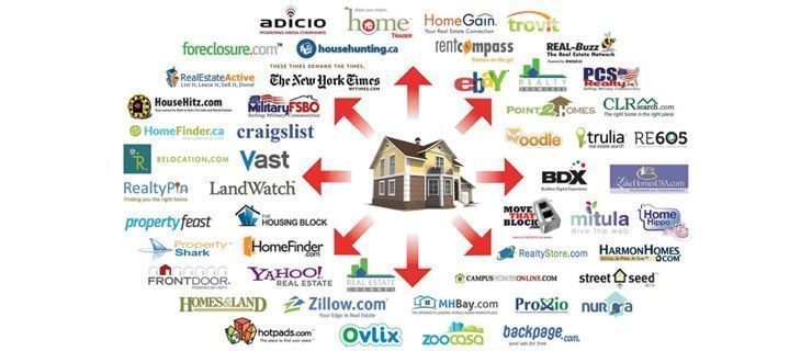 HOW IT CAN INCREASE REAL ESTATE AGENCY SALES BY 30% - 30